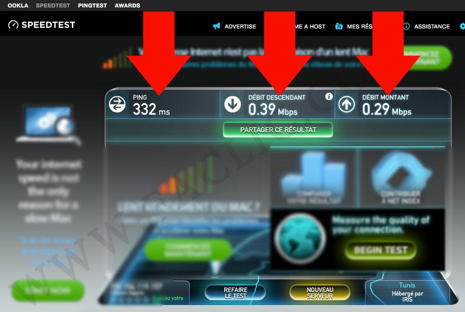 Résultat du débit internet